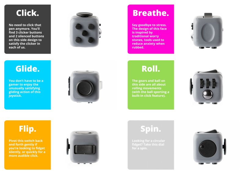Fidget Cube Features